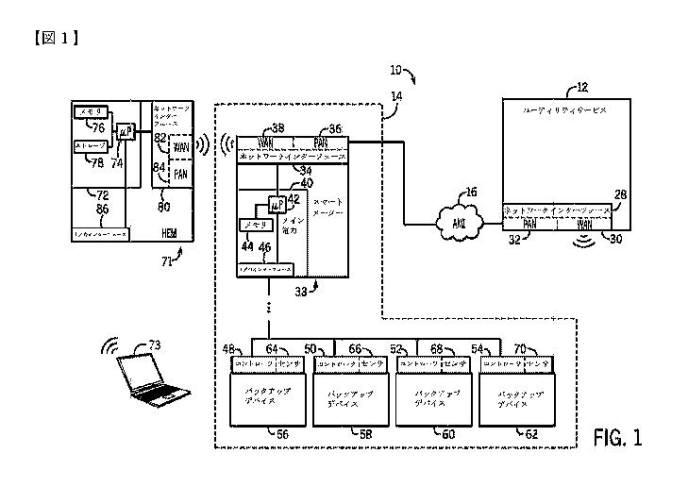 GE가 일본에 출원한 전력 수요 공급 관리 관련 특허(공개번호 JP2014-078228A) 도면 / 자료: 일본 특허청