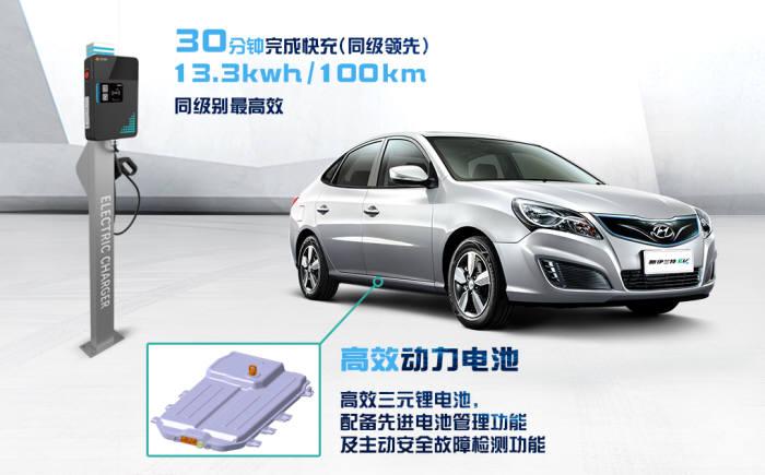 중국산 고효율 배터리를 장착한 현대자동차 중국 전략형 전기차 '뉴 위에동 EV'