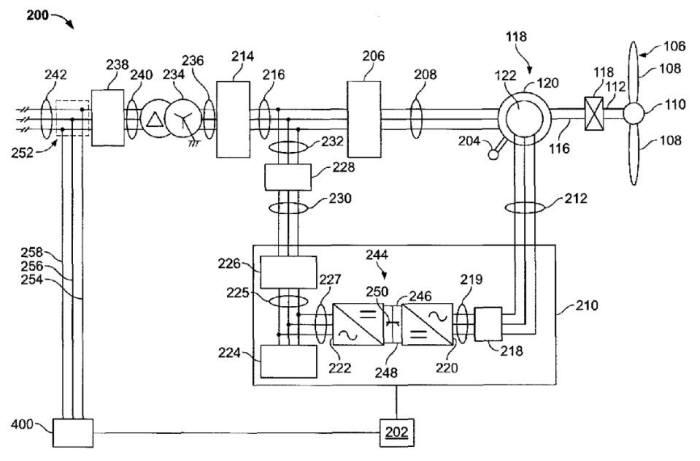 제너럴일렉트릭(GE)이 2009년 미국 특허상표청에 등록한 풍력발전기전력제어 특허(US7629705) 도면2/ 자료: 미국 특허상표청