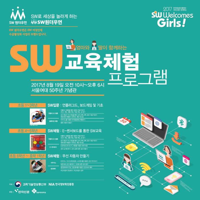 [2017 SW웰컴즈 걸스]SW교육 체험, '엄마와 딸이 SW를 만들어요'