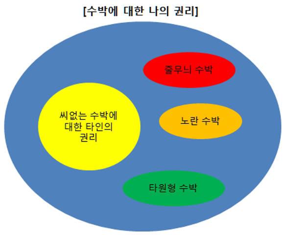 자료: 이진혁 변리사