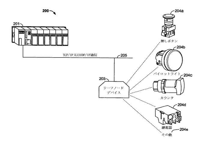 슈나이더 일렉트릭이 일본에 출원한 '인터넷 프로토콜을 사용하는 프로그래머블 컨트롤러에 의한 장치의 직접 제어' 특허(공개번호 JP2012-522315) 도면 / 자료: 일본 특허청