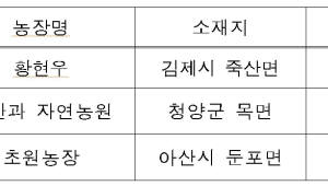 {htmlspecialchars('살충제 계란' 농장 3곳 늘어 총 52개, 위해성 두고 이견)}