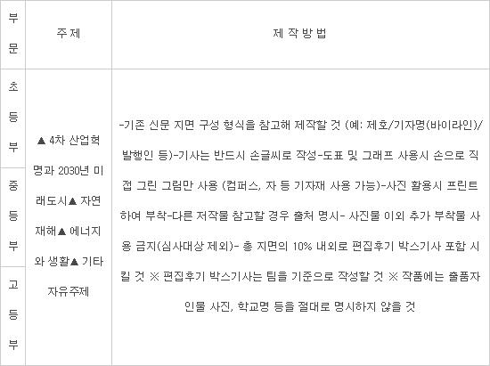 [알림]제2회 국립대구과학관 전국 학생 과학신문 공모전