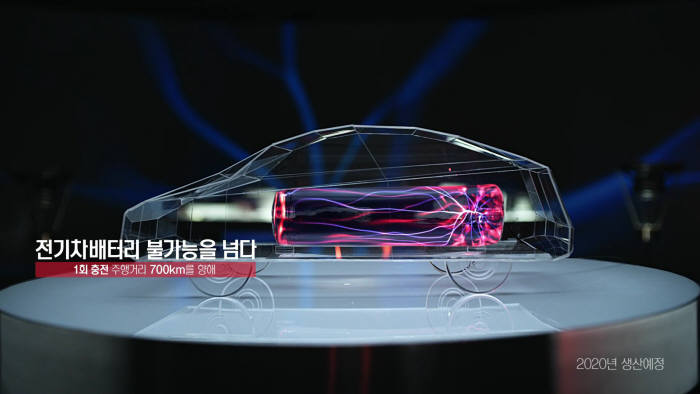 SK이노베이션의 '이노베이션(혁신)의 큰 그림' 3탄 기업PR 스틸 컷. [자료:SK이노베이션]