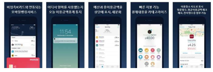 인터넷전문은행 몬조뱅크의 모바일 앱. 단순 금융거래 뿐 아니라 소비자 접점의 디지털 채널을 내재화했다.