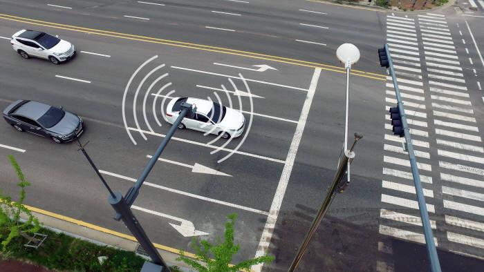 차량·사물 통신(V2X)과 정밀 측위 기술은 대표적인 연결 기반 인식기술이다.