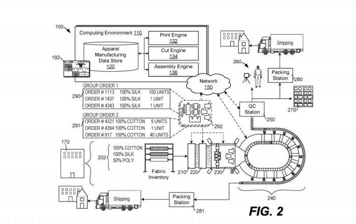 아마존이 등록한 주문형 의류 생산 시스템 특허(US9623578) 도면(자료: 미국특허청)