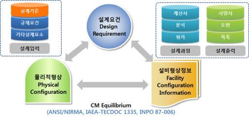 엔에스이, 한국수력원자력에 '형상관리 솔루션' 공급