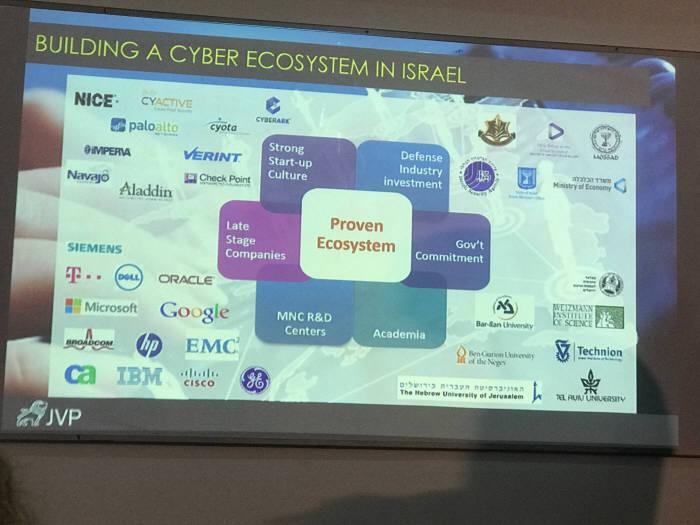 이스라엘 사이버 보안 생태계.(자료:JVP)