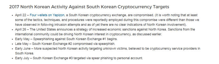 """파이어아이 """"北, 한국 가상화폐거래소 공격"""""""