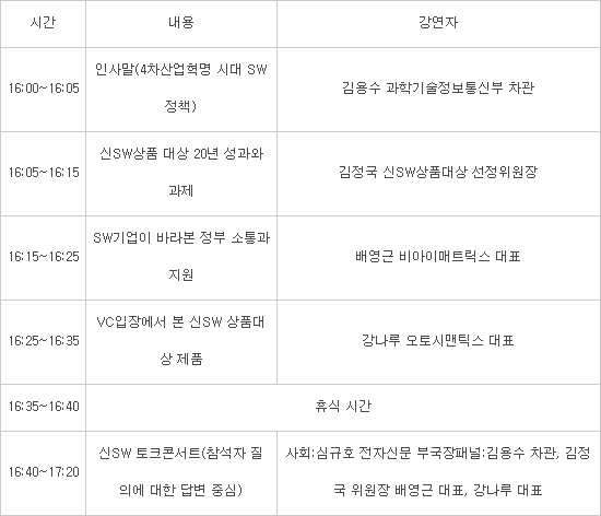 [알림]15일 과기정통부와 함께하는 신SW토크콘서트 개최