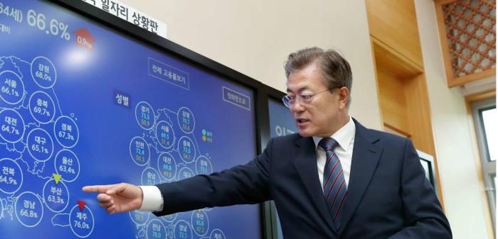 문재인 대통령이 청와대에 설치한 일자리상황판을 설명하고 있다.