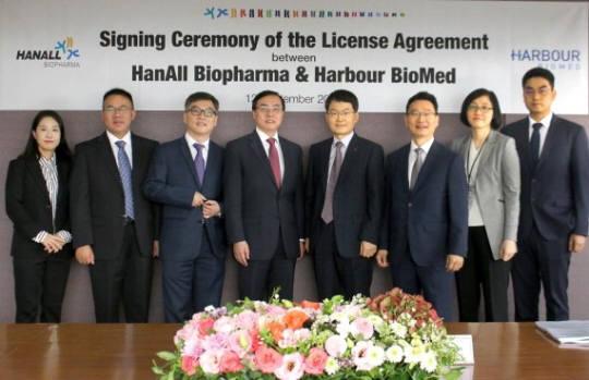 한올바이오파마, 중국 하버바이오메드에 8100만달러 규모 기술수출