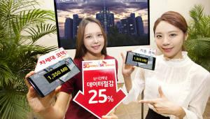 SK텔레콤, 동영상 데이터 25% 절감 압축기술 개발