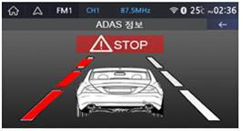 <그림 ? IVI시스템 LCD화면을 통한 ADAS 기능 구현>