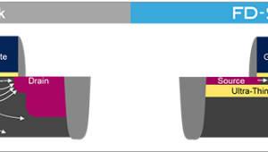 삼성전자, 28나노 FD-SOI 공정에 M램 접목 성공… 시제품 생산
