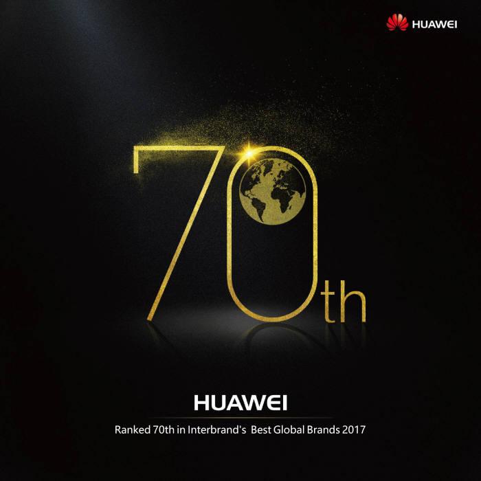 """美 인터브랜드 """"화웨이, 글로벌 100대 브랜드 중 70위"""""""