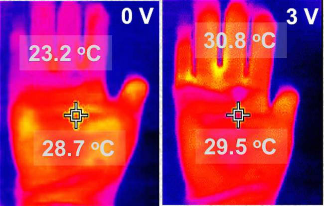 미국 매사추세츠대 연구진이 개발한 신소재로 만든 장갑을 착용한 모습. 전기가 흐르면 온도가 상승한다. / 이미지=UMass Amherst