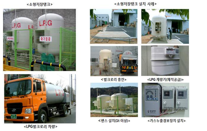 소형LPG저장탱크 설치 사례. [자료:LPG산업협회]