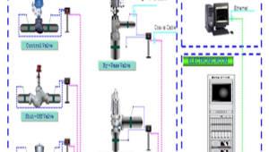 [주목할 우수 산업기술]테크란, 밸브 내부누설 진단·감시