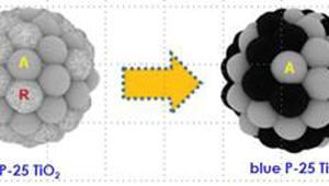 [주목할 우수 산업기술]성균관대 산학협력단, 가시광촉매 블루이산화티타늄 화합물