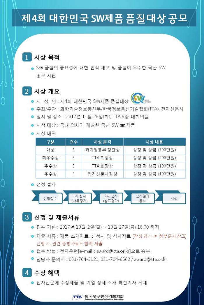 [알림]제4회 대한민국 SW제품 품질대상 공모