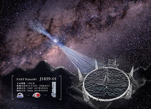 중국과학원 홈페이지 캡처