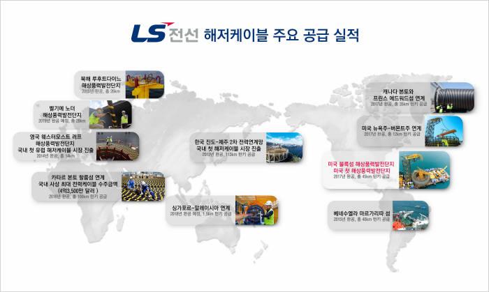 LS전선 해저케이블 주요 공급실적