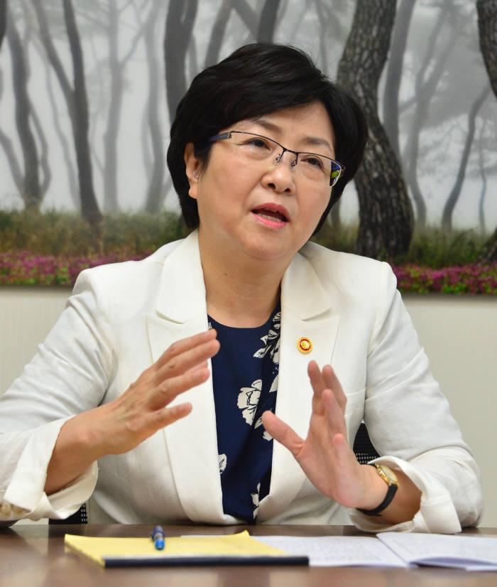 김은경 환경부 장관.