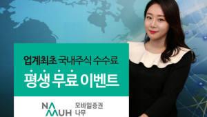 NH투자증권, 신규 무료고객 '온라인 자산관리'로 잡는다