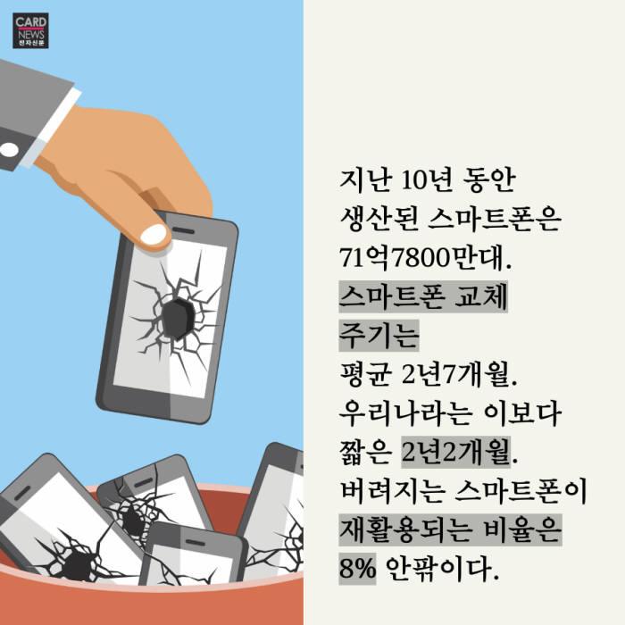 [카드뉴스]스마트폰 수명 누가 2년이 끝이래?