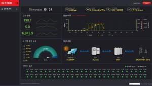 한전KDN, 최신 기술 적용한 '태양광발전소 감시·제어시스템' 구축