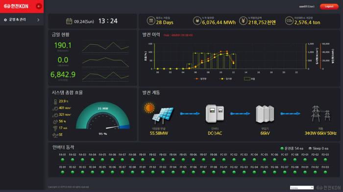 한전KDN '태양광 발전소 감시·제어시스템' 화면