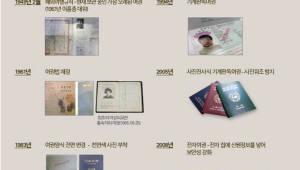 [전자정부 50년]전자정부 에피소드2. 여권 발급 변화는?