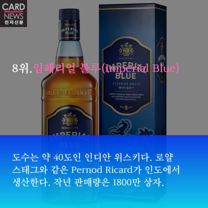 [카드뉴스]세계에서 가장 많이 팔린 술은?