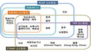 아시아 최대 FTA 내년 타결 예고...'RCEP' 타결에 따른 득실은?