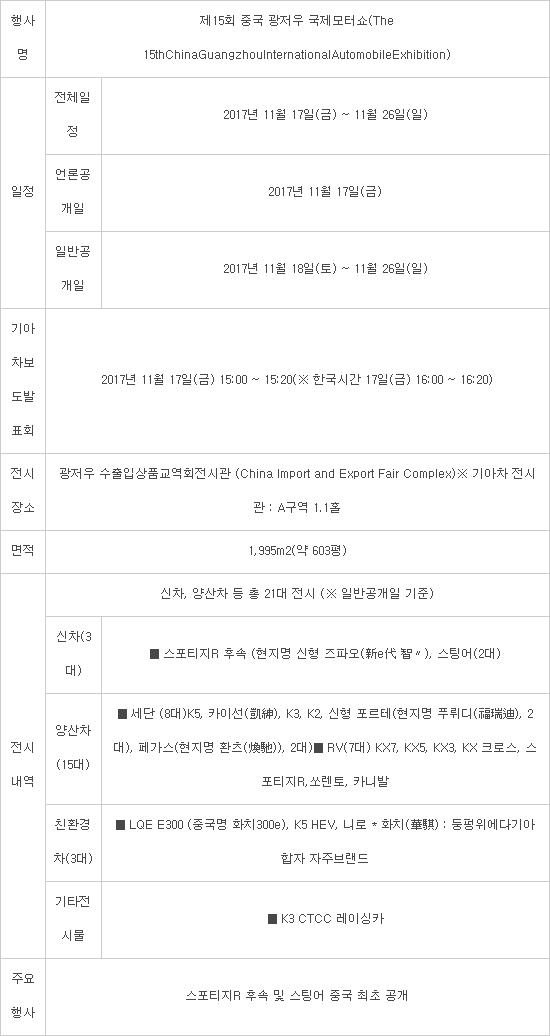 """현대·기아차, 中 광저우 모터쇼 신형 SUV 공개…""""부활 시동"""""""