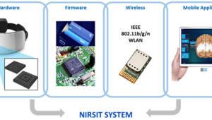 [주목할 우수 산업기술]뇌 영상 바이오 헬스케어 장치