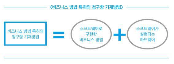 [특허 이야기]특허콘서트<3>원조 SNS 대한민국 싸이월드 '미니룸' 특허 있는가