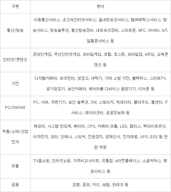 [알림]2017 하반기 인기상품