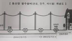 {htmlspecialchars([필수설비 공동활용, 이대론 안된다]〈1〉제도개선 시급하다)}