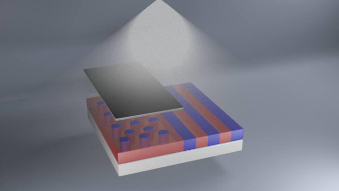 빛에 의해 나노패턴이 변화하는 모식도. 마스크 아래에서 자외선이 가려진 부분은 점 모양의 나노구조가 유지되지만 자외선을 쬐어준 부분은 선 모양으로 변화한다.