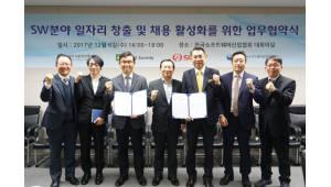 한국SW산업협회, 일자리 창출·채용 활성화 위한 상호 협력서 교환
