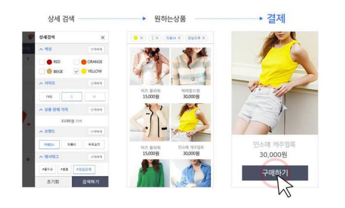 """카페24, '쇼핑 큐레이션' 서비스 출시...""""원하는 상품 1초 내 찾는다"""""""