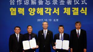한국로봇산업진흥원, 중국 절강성로봇산업발전협회와 로봇산업 상호 협력 협약 체결