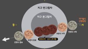 {htmlspecialchars(새해 주목할 천문현상은…12월 밤하늘에 혜성이?)}