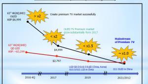 LG디스플레이, 새해 OLED TV 주력 패널 65·77인치로