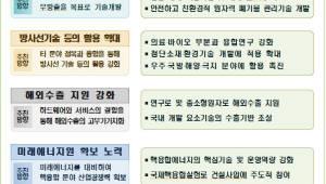 '발전→해체' 원자력 R&D 대수술...예산 4000억 이상↓