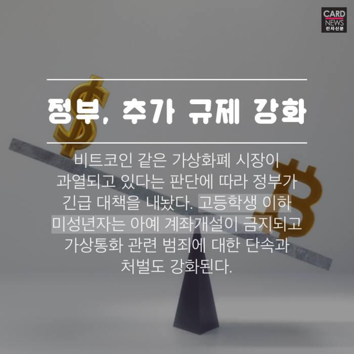 [카드뉴스] 롤러코스터 탄 비트코인